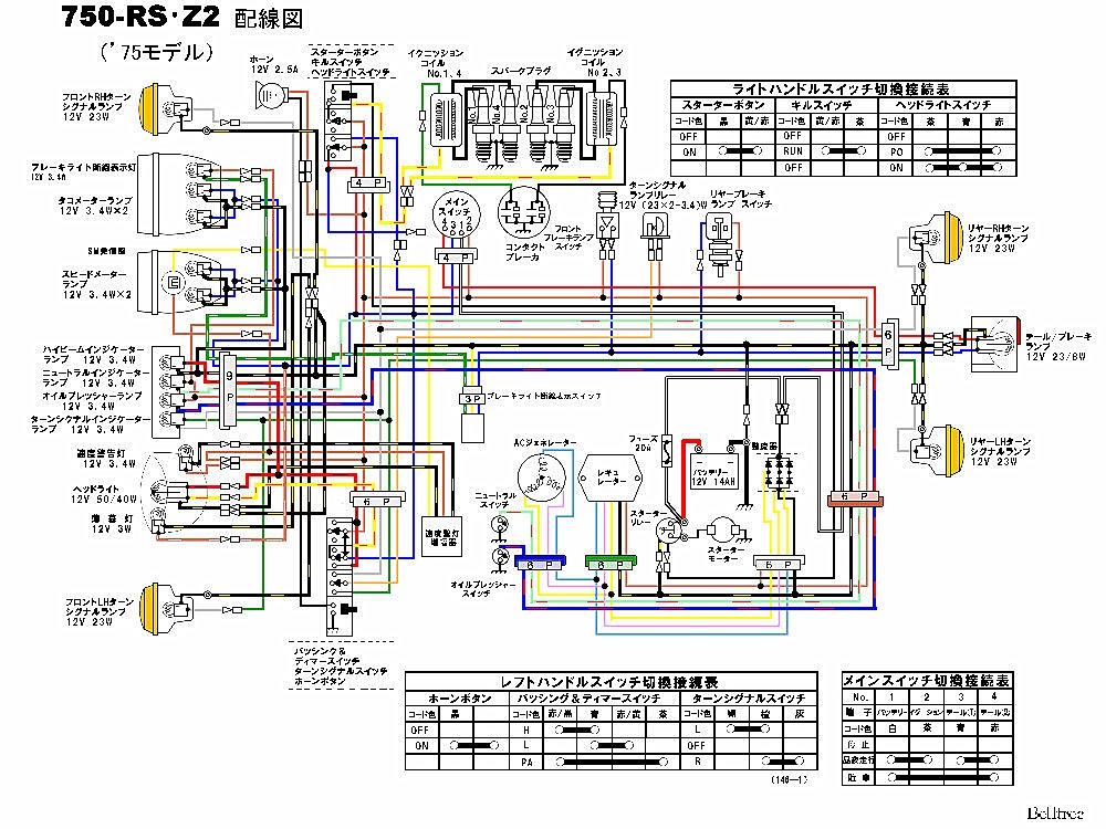 75 wiring autopage alarm wiring diagram autopage free wiring diagrams ttr 125 wiring diagram at eliteediting.co