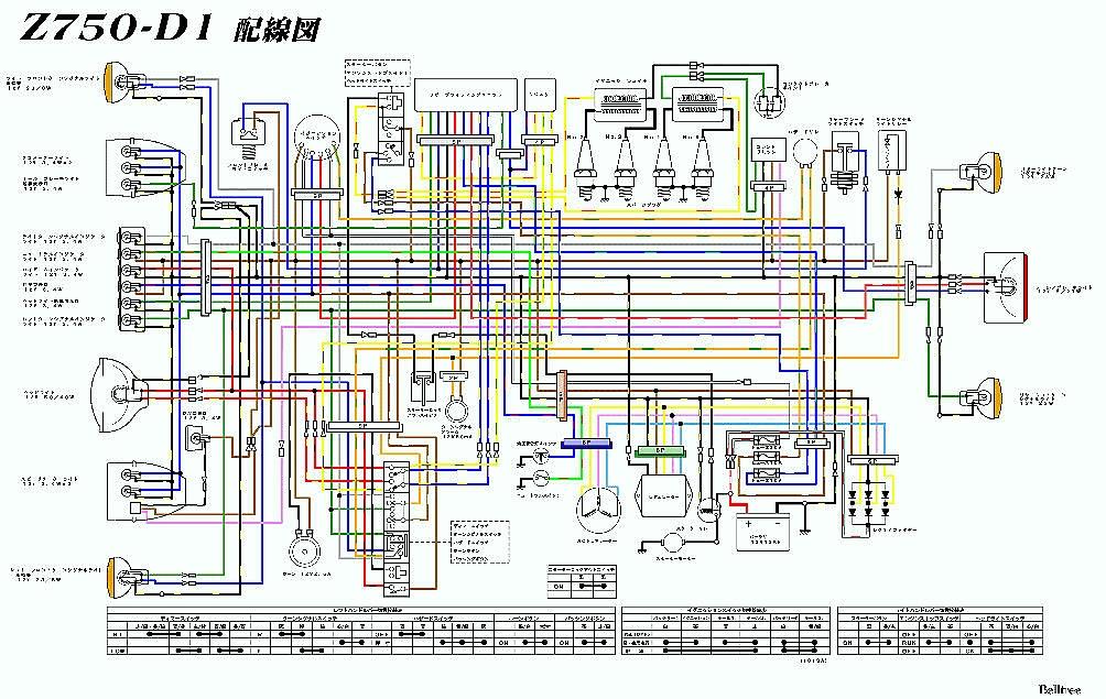 DIAGRAM] Kawasaki Z 750 Wiring Diagram FULL Version HD Quality Wiring  Diagram - KKWIRING.ANGELUX.IT kkwiring.angelux.it