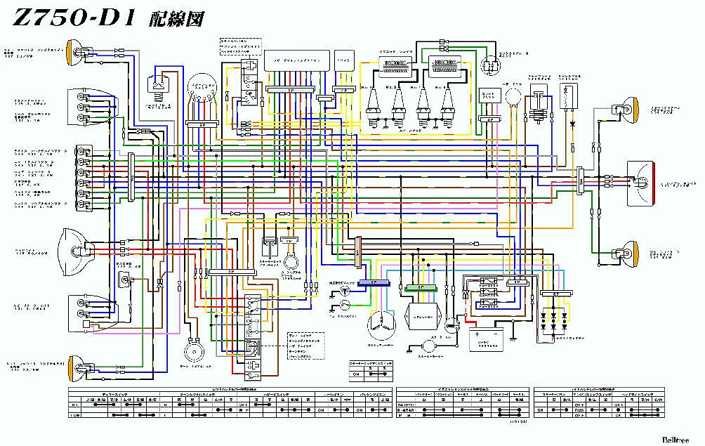 Z2 Wiring Diagram - Kawasaki Z2
